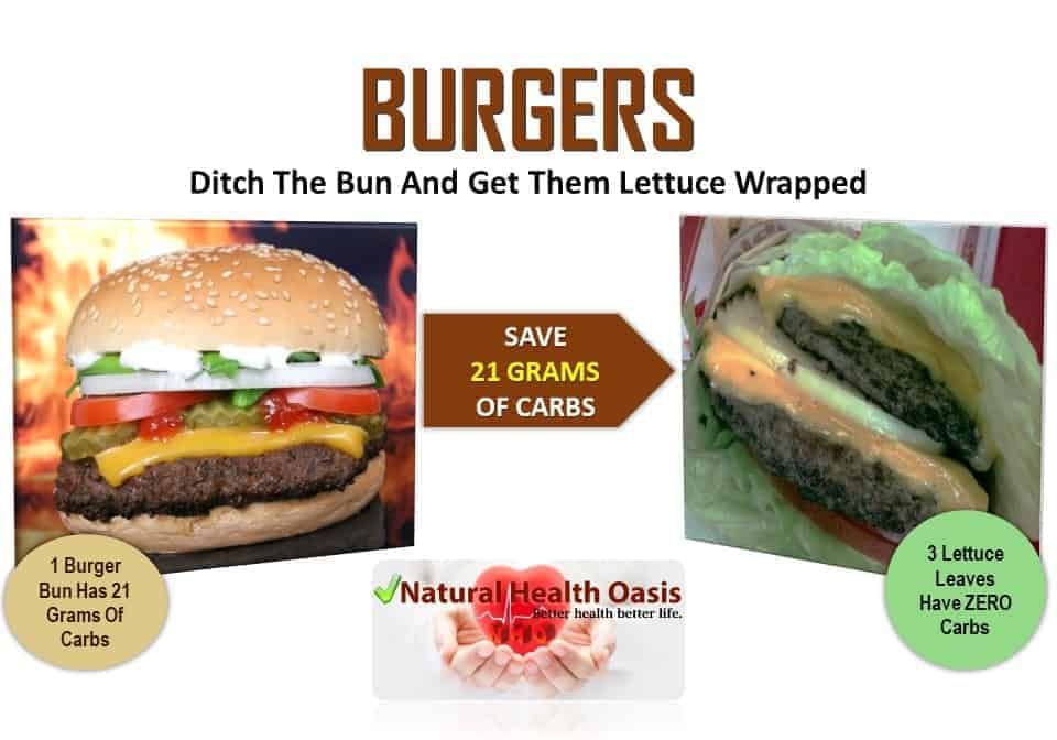 Burgers Ditch The Bun Use Lettuce Wrapped